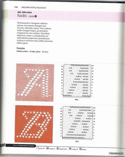 Буквы спицами 1