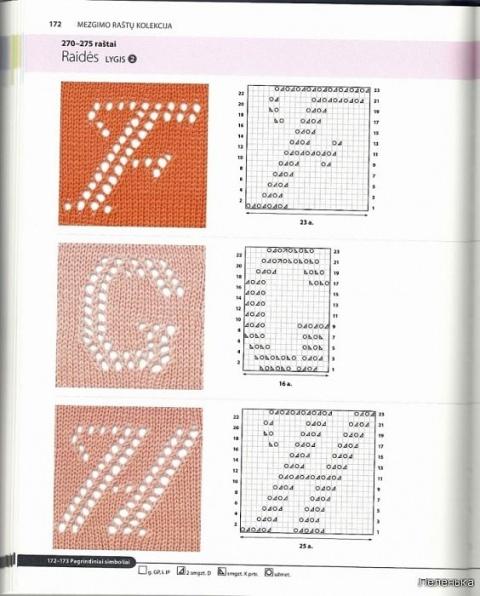 Буквы спицами 3