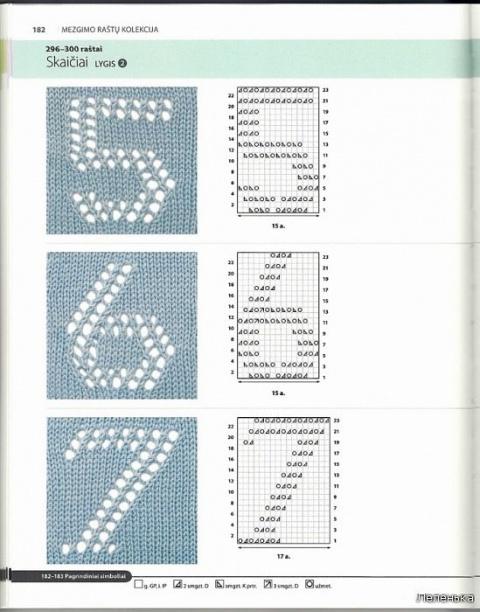 Цифры спицами 3